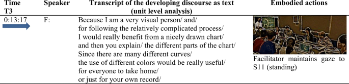 Dialogic intervisualizing in multimodal inquiry  SpringerLink