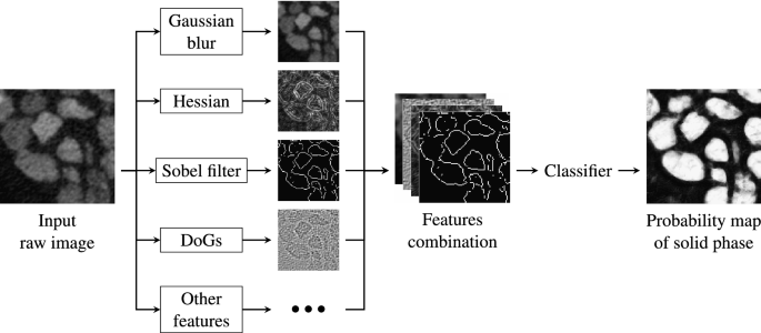 Reconstructing granular particles from X-ray computed tomography ...