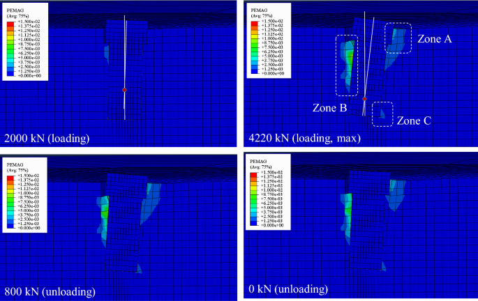 Three Dimensional Finite Element Analysis Of Laterally Loaded Bridge Caisson Foundations In Gravelly Soil Springerlink