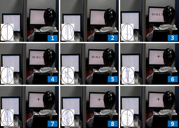 An EEG-based real-time cortical functional connectivity imaging ...