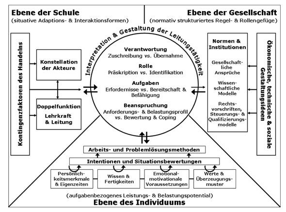 Verweis Tadel Nachsitzen Ordnungs Und Erziehungsmassnahmen