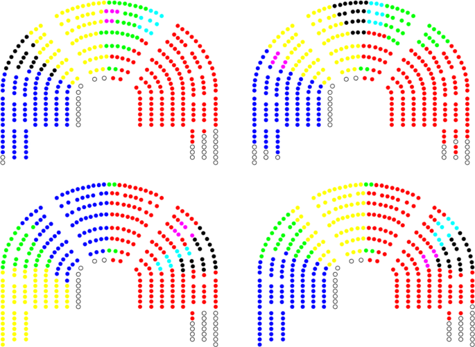 Congress Seat Allocation Using Mathematical Optimization Springerlink