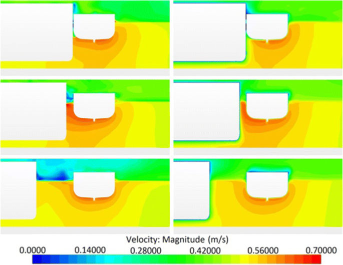 CFD Analysis of Ship-to-Ship Hydrodynamic Interaction | SpringerLink