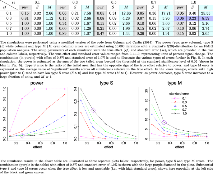 Handling Multiplicity in Neuroimaging Through Bayesian Lenses with ...