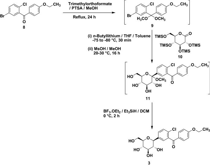 Synthesis of metabolites of dapagliflozin: an SGLT2 inhibitor | SpringerLink