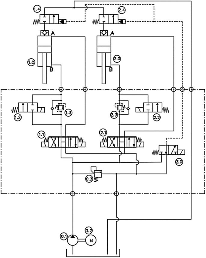 Modifying hydraulic press brake by variable speed drive application: energy  saving, CO 2 reduction, and economic analysis | SpringerLink | Hydraulic Press Schematic |  | SpringerLink
