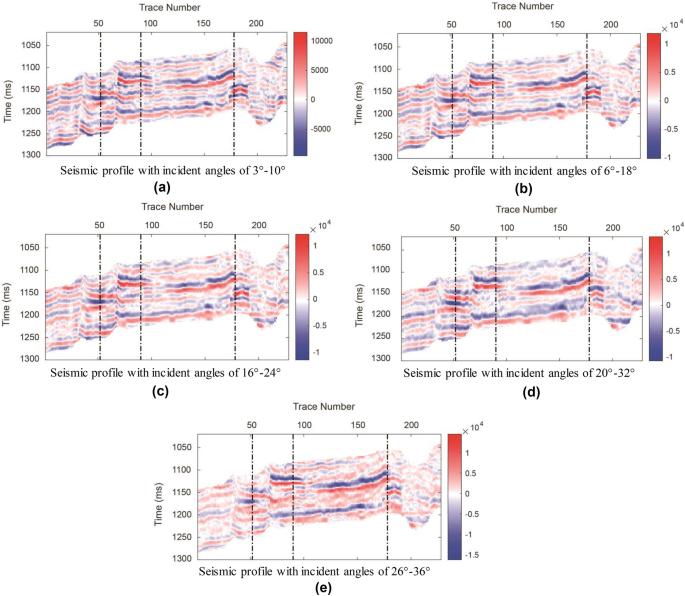 Seismic AVO statistical inversion incorporating poroelasticity ...