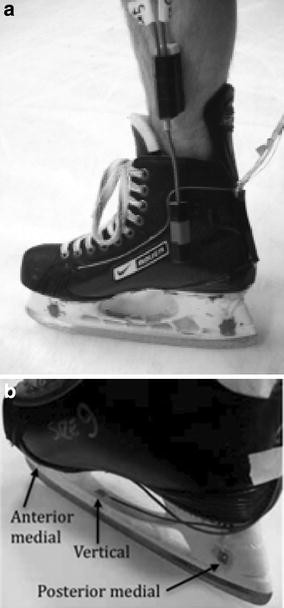 Impact of hockey skate design on ankle motion and force production ...