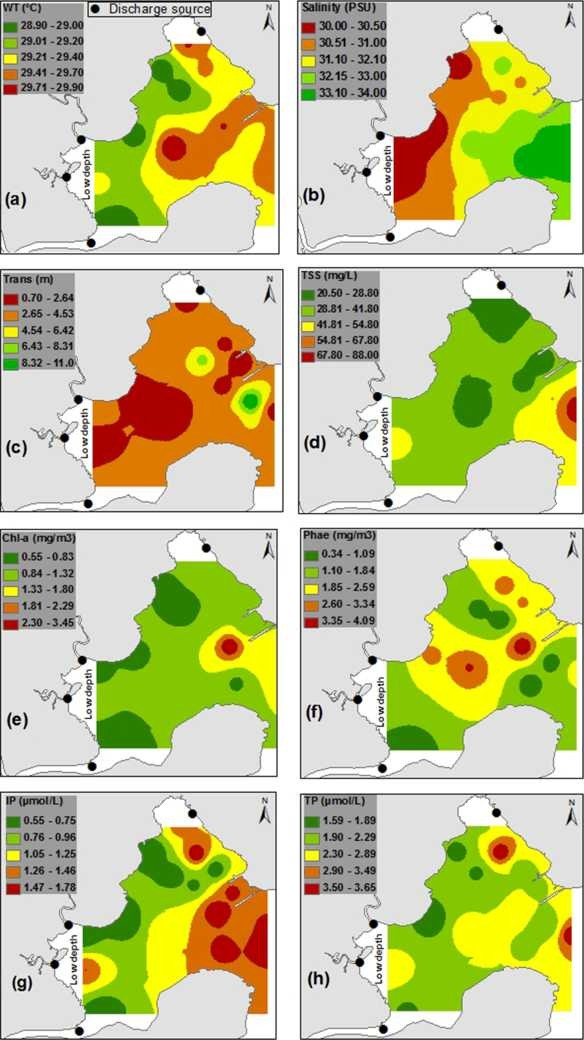 Comparative Investigation of Water Quality Parameters of Aerial ...