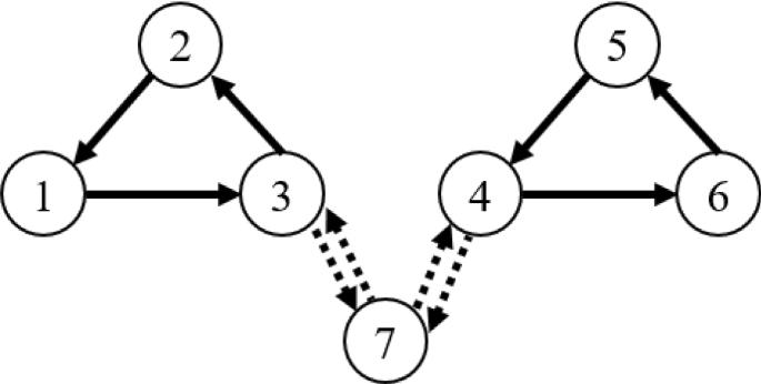OAR Lib: an open source arc routing library | SpringerLink