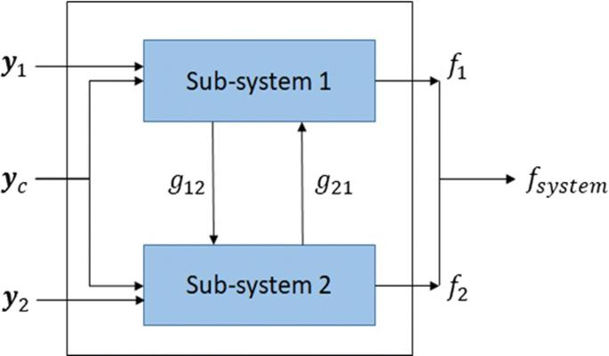 Back to the Roots: Multi-X Evolutionary Computation   SpringerLink