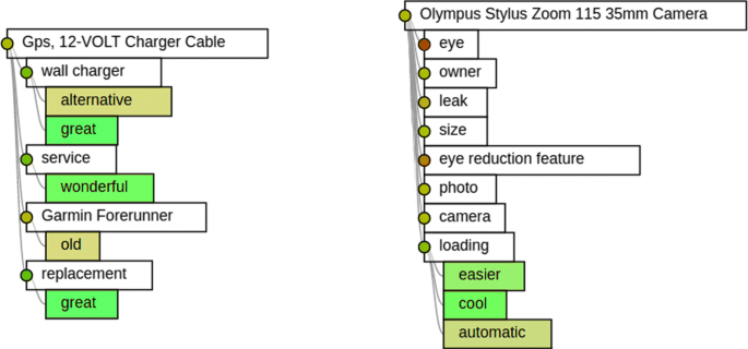 ReUS : a Real-time Unsupervised System For Monitoring Opinion ...