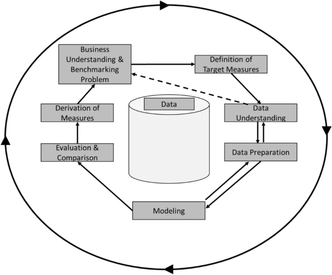 Benchmarking Energy Quantification Methods to Predict Heating ...