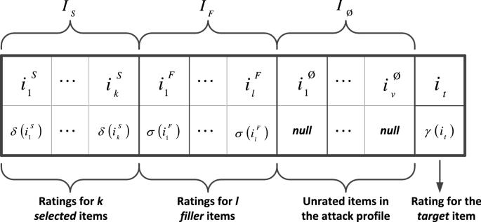 rating independent al opțiunilor binare 2020