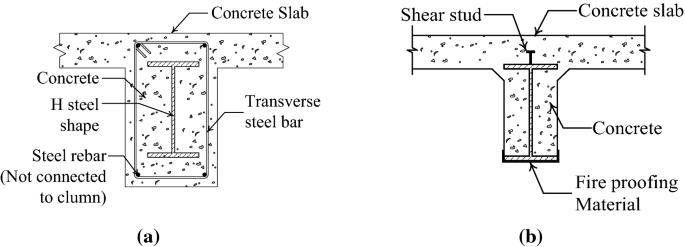 Behavior Of Partially Concrete Encased Steel Beams Under Cyclic Loading Springerlink
