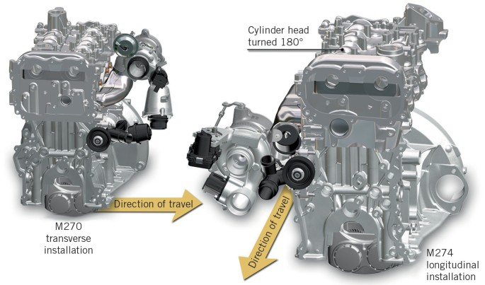 The new four-cylinder gasoline engines from Mercedes-Benz ...