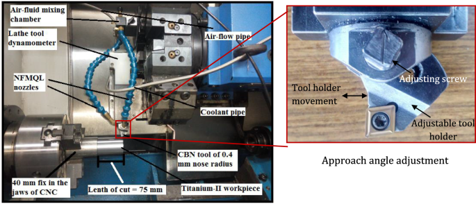 Modeling and performance evaluation of Al2O3, MoS2 and graphite ...