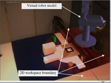 Novel AR-based interface for human-robot interaction and ...