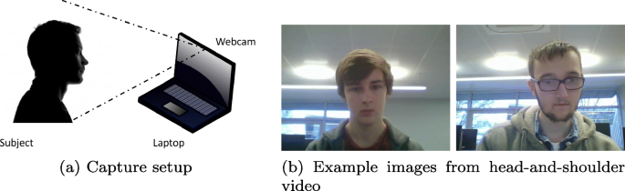 Associating Facial Expressions and Upper-Body Gestures with ...