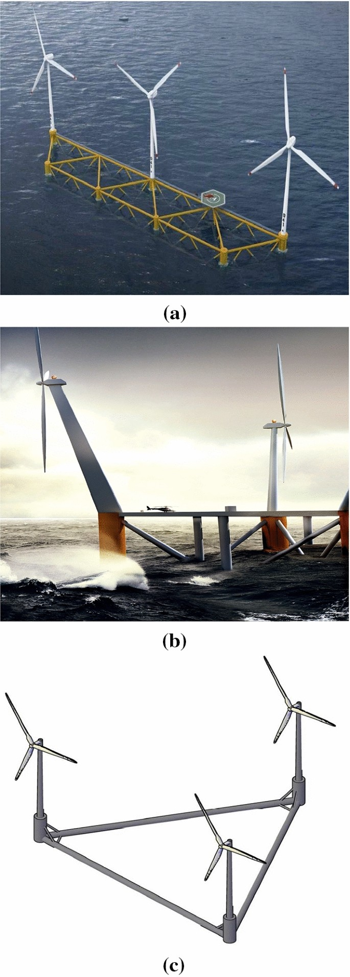 On Motion Analysis And Elastic Response Of Floating Offshore Wind Turbines Springerlink