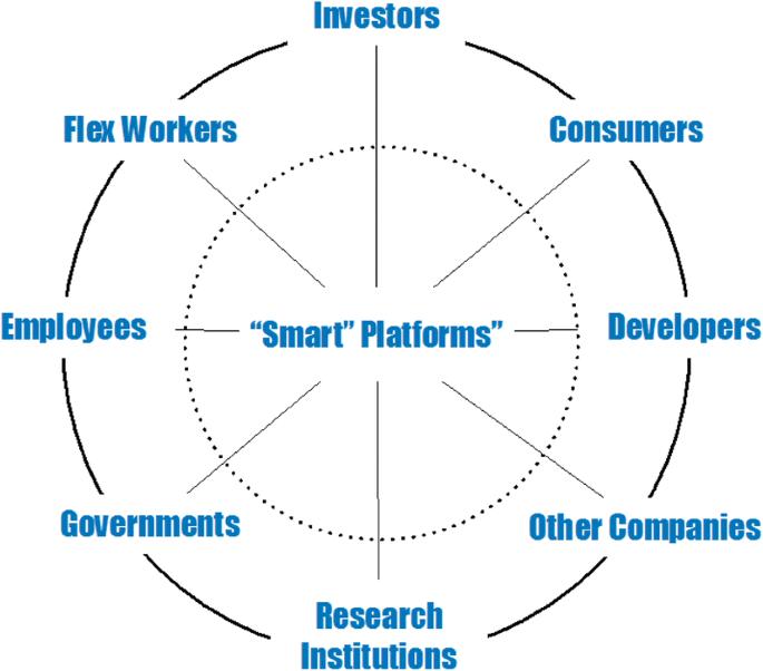 The End of 'Corporate' Governance: Hello 'Platform' Governance ...