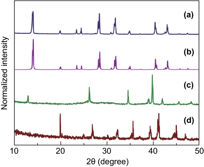 Recent Advances in Synthesis and Properties of Hybrid Halide ...