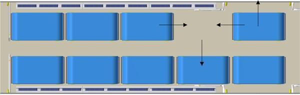 Innovative Interior Designs for Urban Freight Distribution Using ...