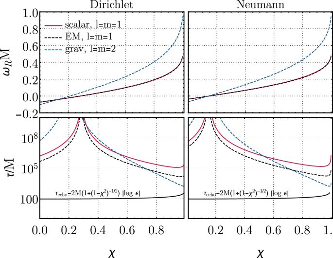 Testing the nature of dark compact objects: a status report ...
