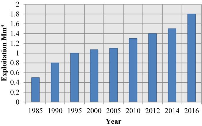 magazin Illóolajok - Gyógynövények - Hagyományok - Alkalmazások I. évfolyam 4. szám ISSN