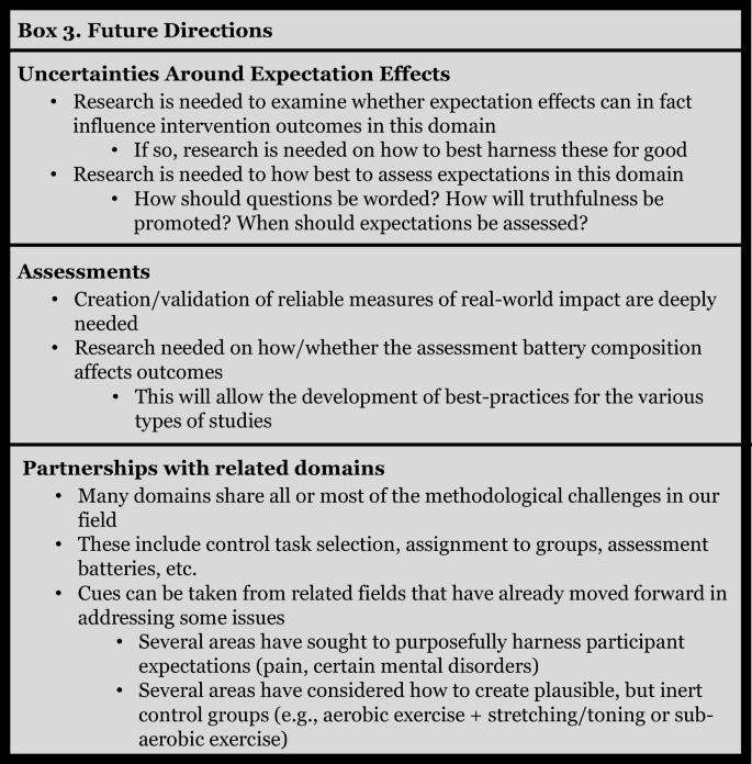Improving Methodological Standards in Behavioral Interventions for ...
