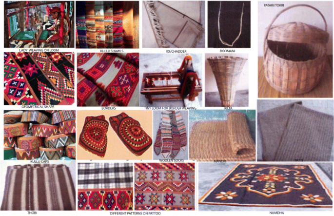 Effect Of Package Design Of Handloom Products To Influence Consumer Perception Springerlink