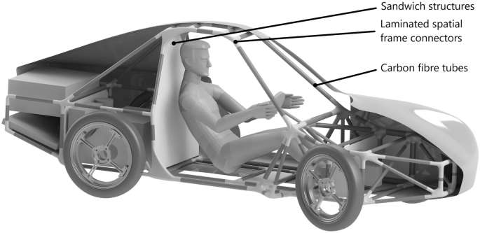 Comparison Of Unibody And Frame Body Versions Of Ultra Efficient Electric Vehicle Springerlink