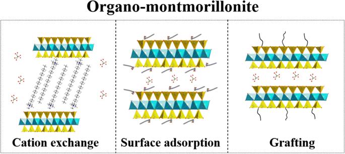 ORGANO-MODIFICATION OF MONTMORILLONITE