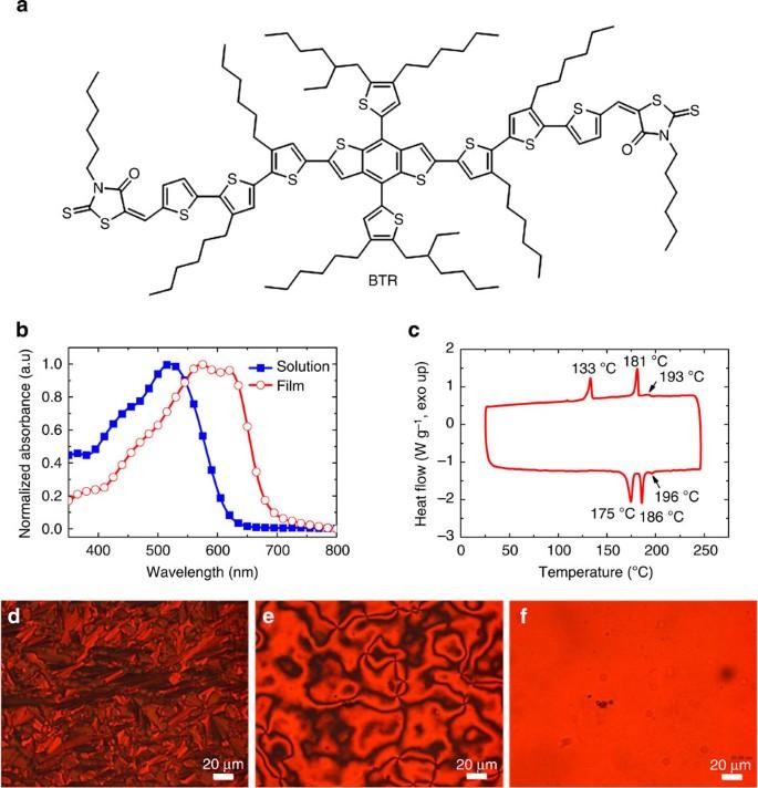 A molecular nematic liquid crystalline material for high ...
