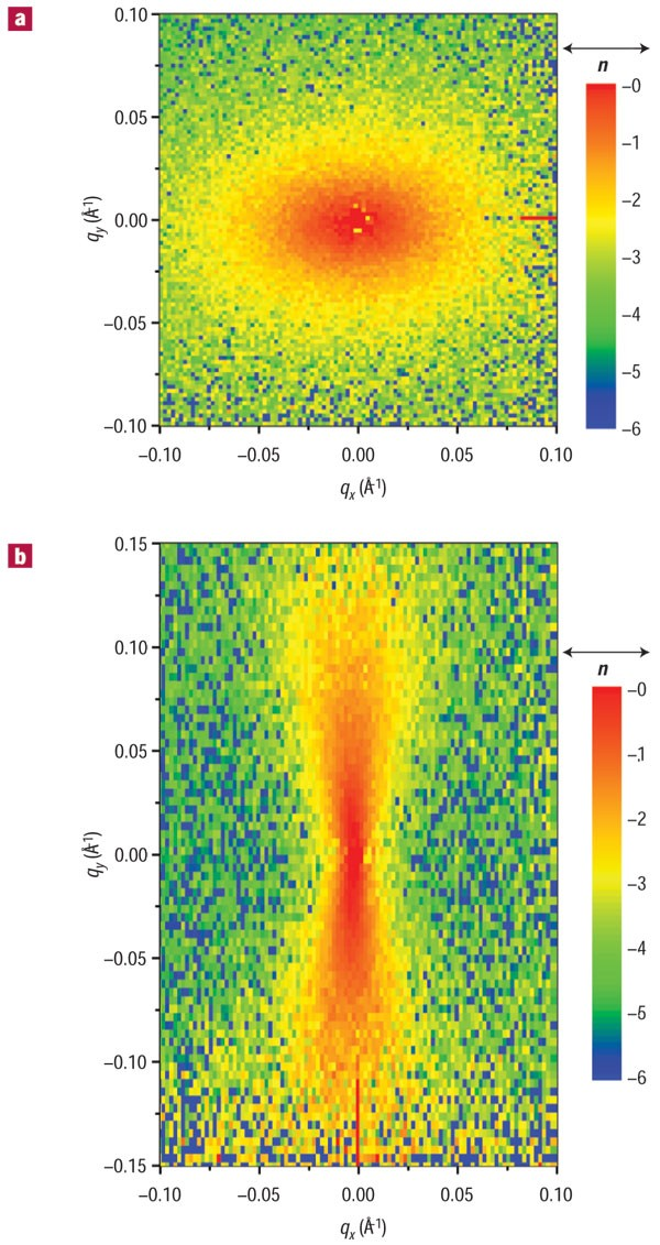 Self-assembled liquid-crystalline gels designed from the