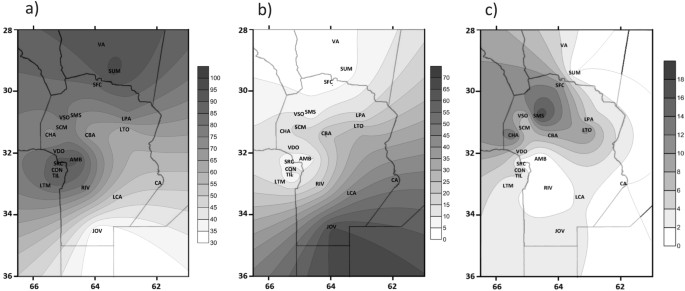 Genetic variation in populations from central Argentina based on