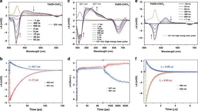 Impressive near-infrared brightness and singlet oxygen