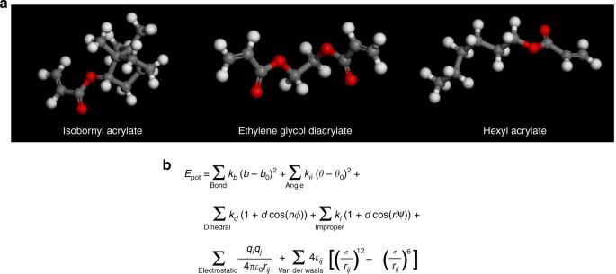 Molecular dynamics modeling framework for overcoming
