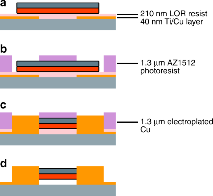 Magnetic field sensors using arrays of electrospun magnetoelectric