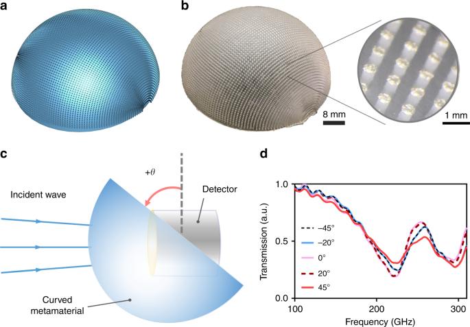 Three dimensional printing of metamaterial embedded