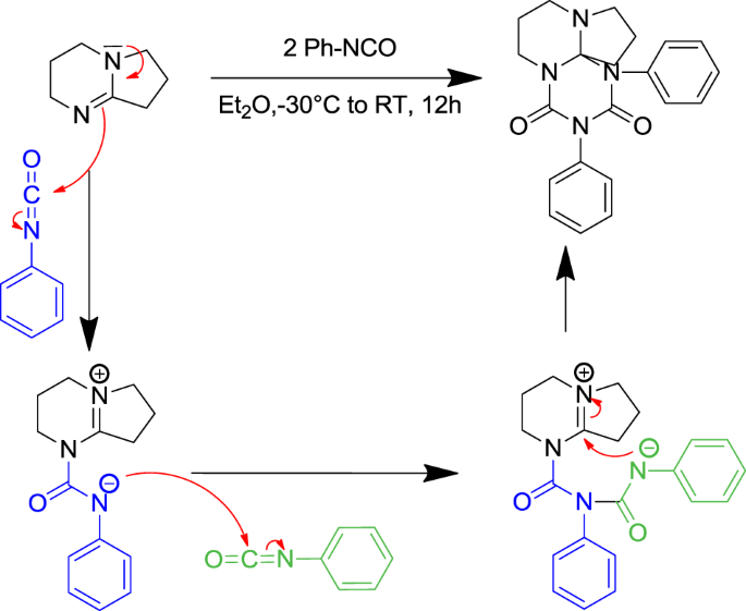 Low-temperature amino-based catalyst activation for on
