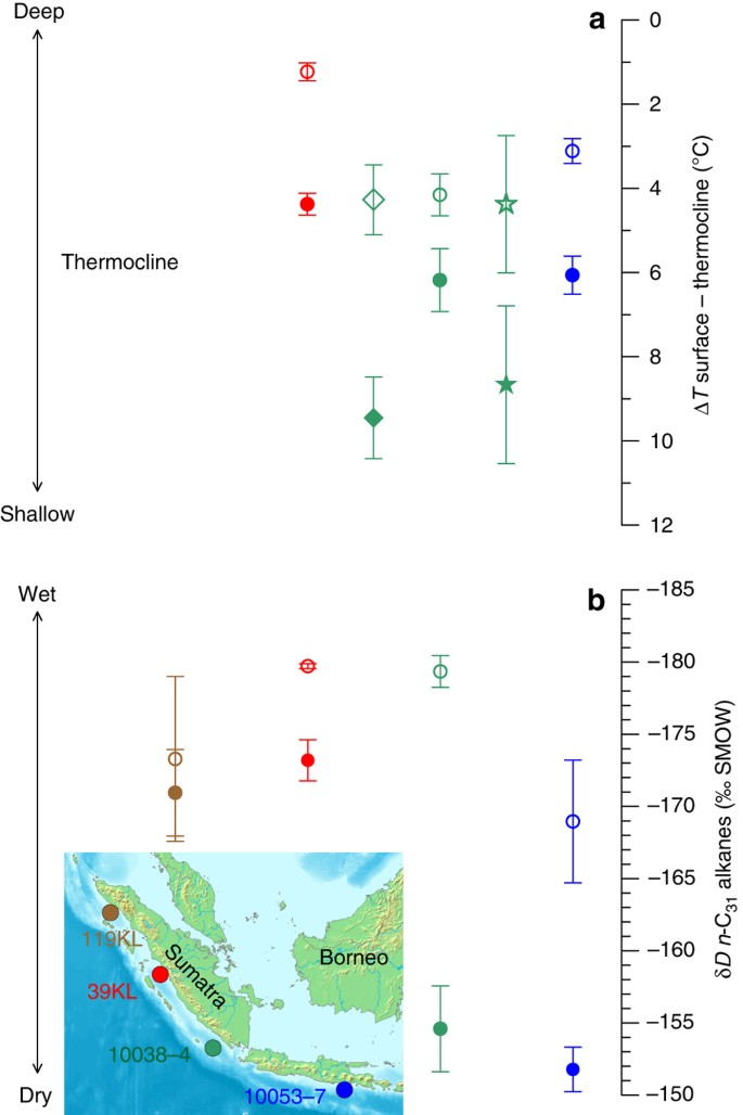 Late Holocene slowdown of the Indian Ocean Walker