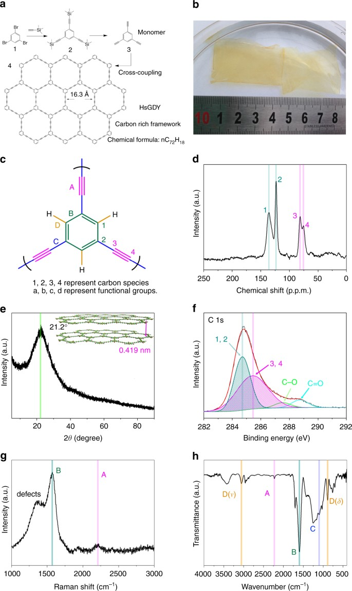 Hydrogen substituted graphdiyne as carbon-rich flexible electrode