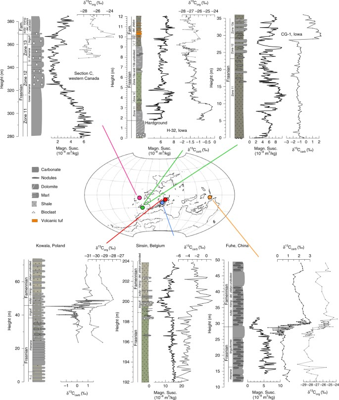 Timing and pacing of the Late Devonian mass extinction event