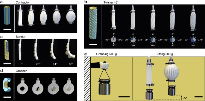 3D printing of robotic soft actuators with programmable