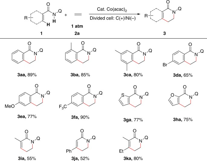 Cobalt Catalyzed Electrooxidative C H N H 4 2 Annulation