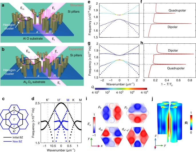 Far-field probing of leaky topological states in all