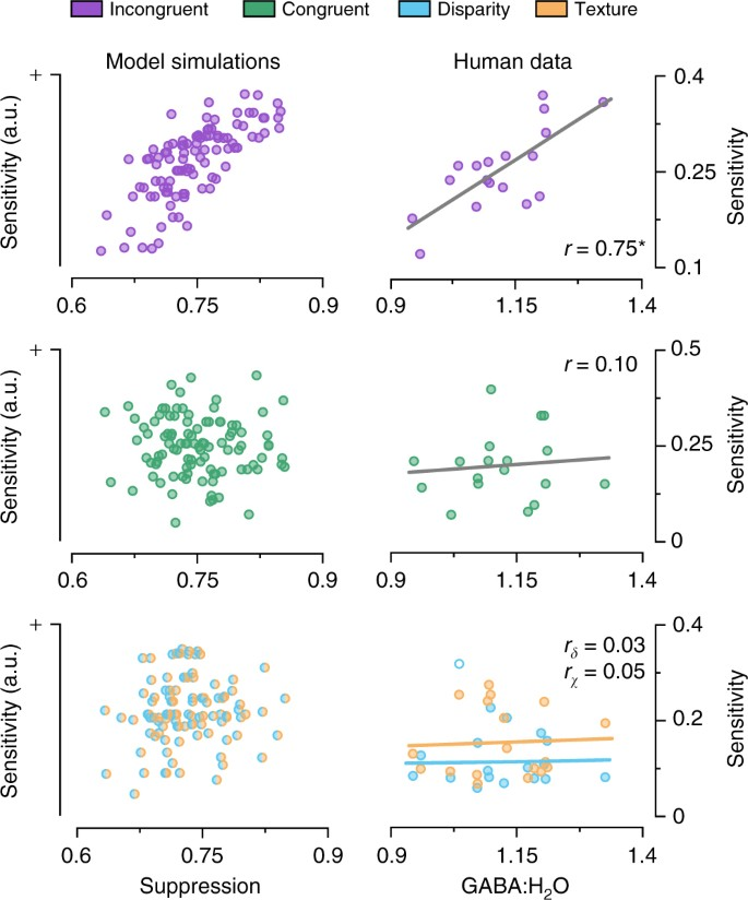 Proscription supports robust perceptual integration by suppression ...