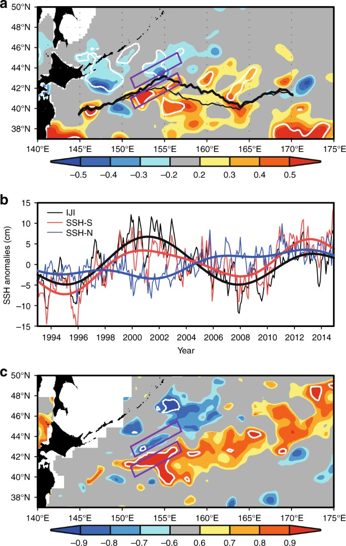 Low Ocean Floor Rises Regulate Subpolar Sea Surface