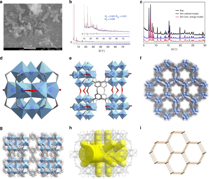 A phase transformable ultrastable titanium-carboxylate